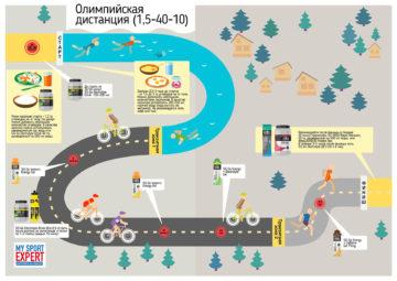 A4_олимпийка